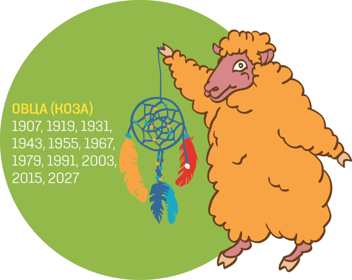 Овца стихия знака