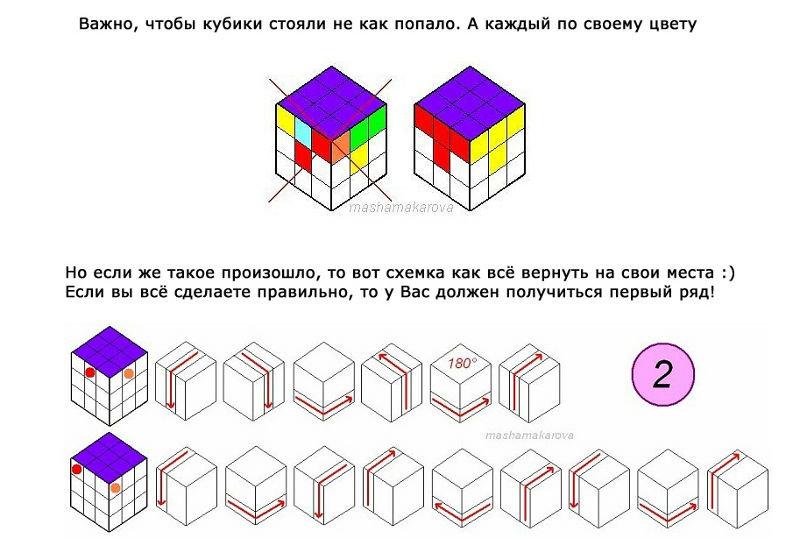 облицованные правила для сбора кубика рубика в картинках была