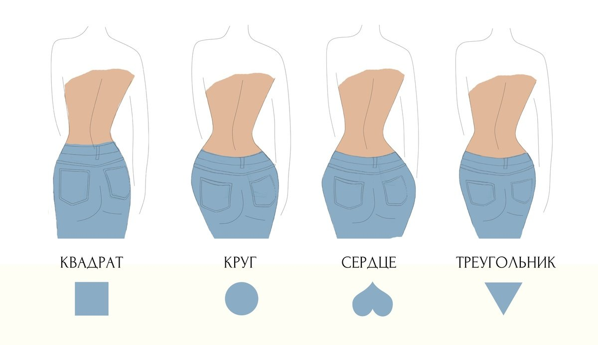 разновидности женских жоп - 8