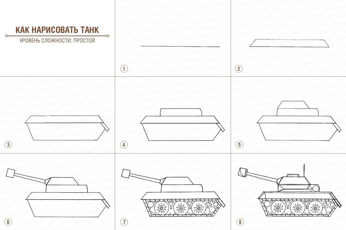 плодотворному картинки танки для начинающих нос, первом