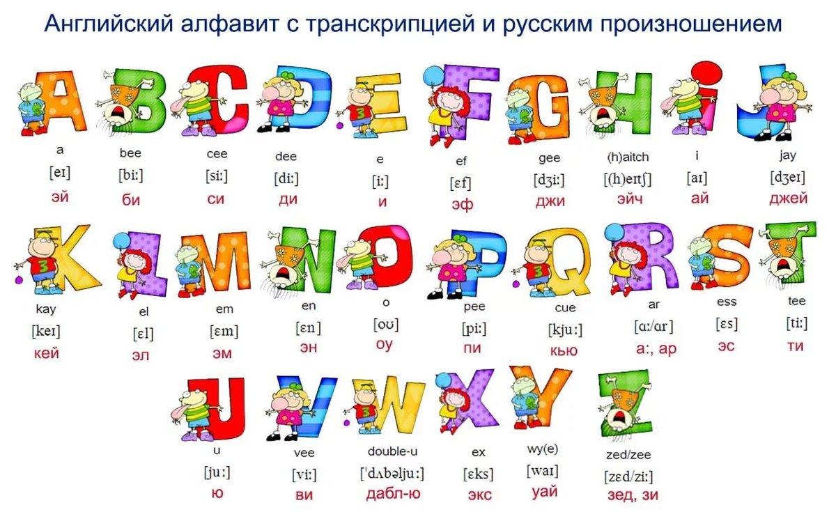 Дедушки, как произносится открытка по английски