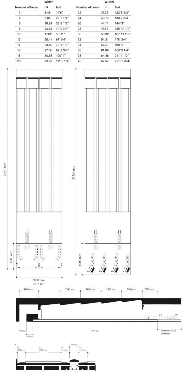 bowling alley dimensions diagram pictures to pin on pinteres\