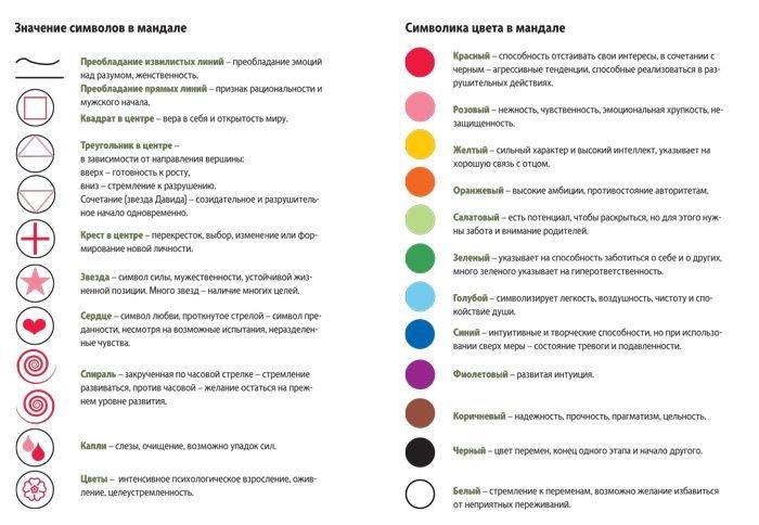 картинки значение цветов стоит
