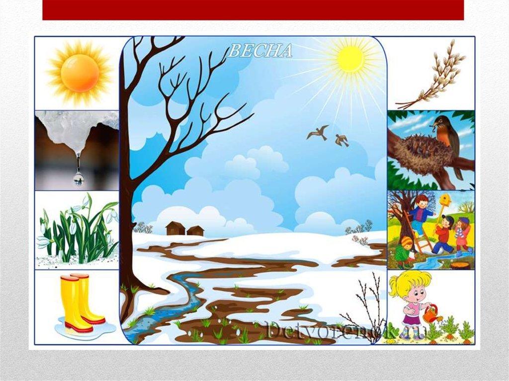 Весна картинки для детей дошкольного возраста распечатать