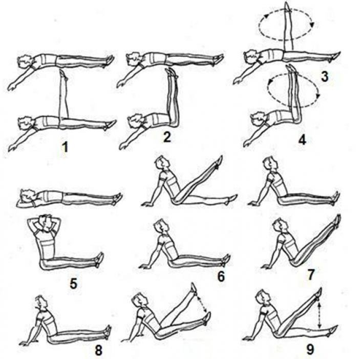 С помощью какого упражнения можно сбросить вес