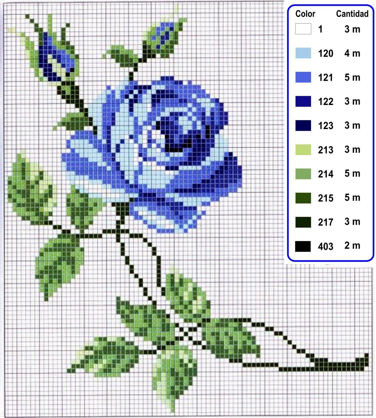 Картинки для вышивания со схемами
