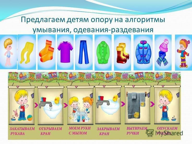 Алгоритм последовательного одевания детей картинки
