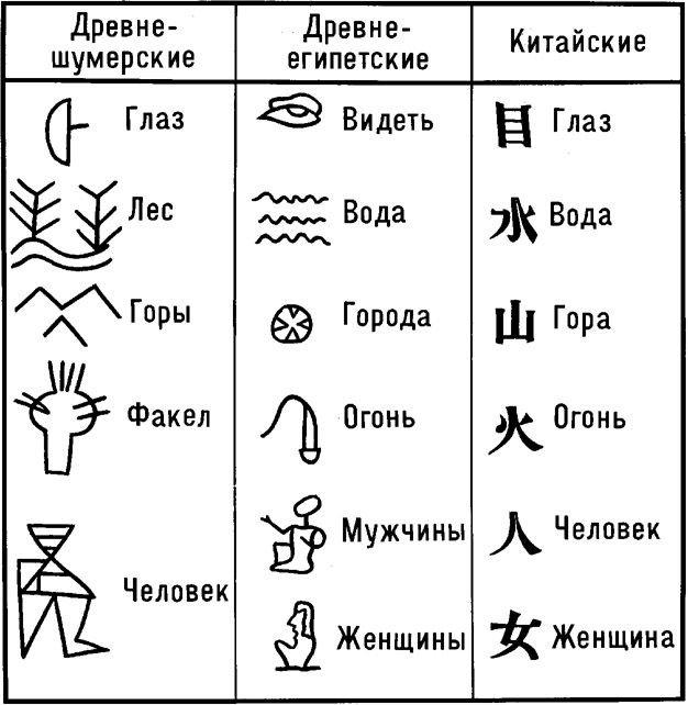 Знаки и значения в картинках