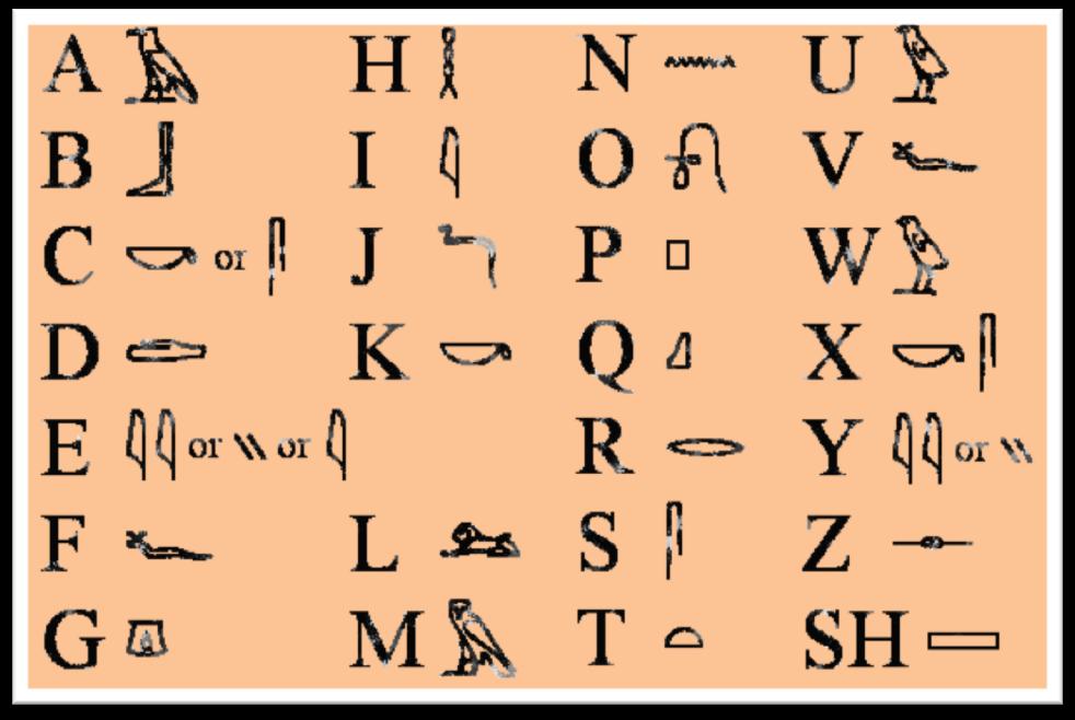 Алфавит в картинках иероглифами