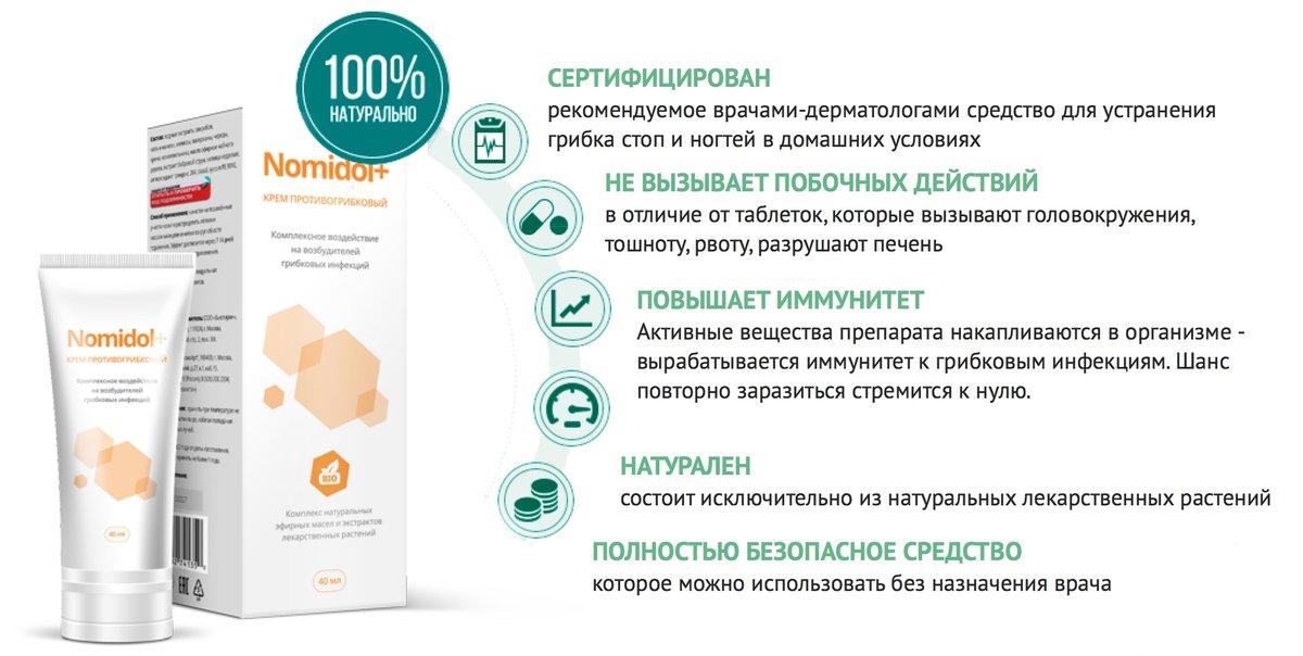 Крем номидол для лечения грибка ногтей