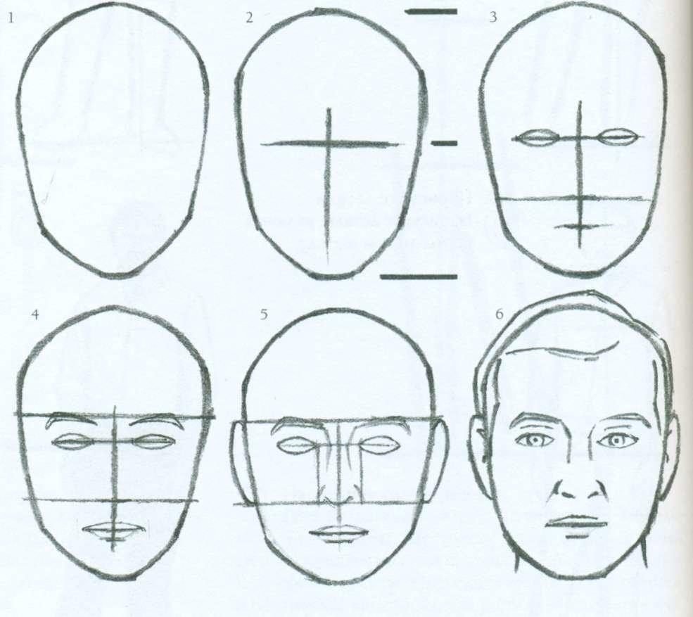 картинки как рисовать людей портрет поэтапно фактуру подбирают, ориентируясь
