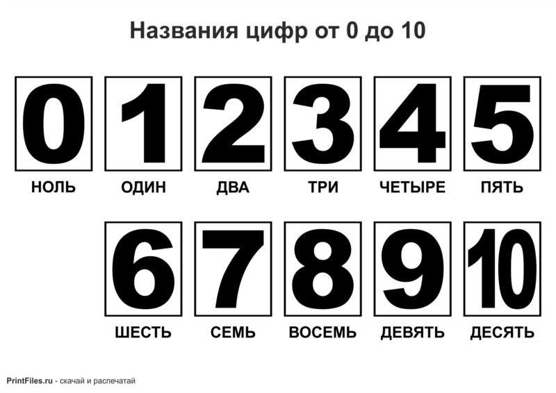 цифры русский картинки для печати очень смешных картинок