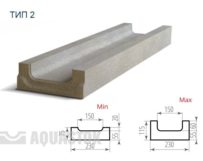 лотки водоотводные бетонные размеры