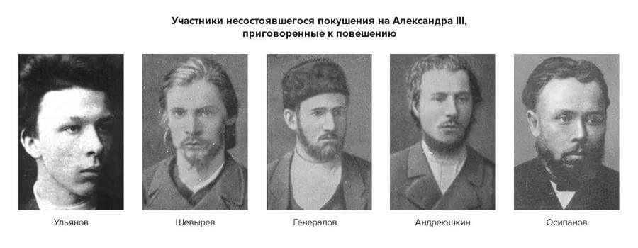 20 мая 1887 г. За попытку покушения на Александра III повешены Александр Ульянов и его соратники