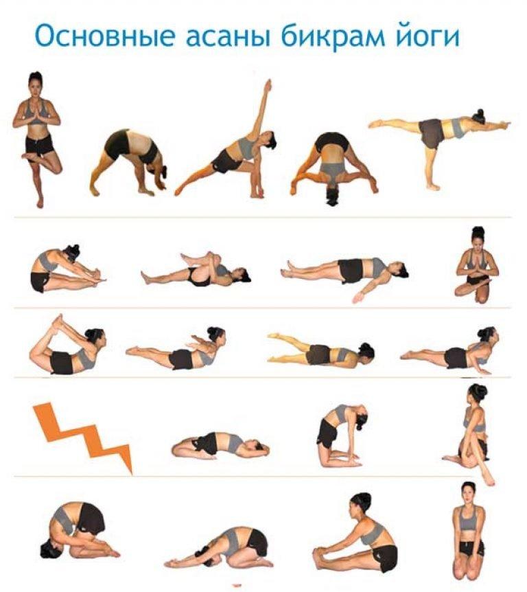Система Похудения Йоги. Йога для похудения