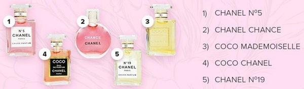 Набор парфюма chanel из 5 ароматов купить. 6 карточек  Подписчики.  Подписаться. Подарочные наборы духов http   tvpap.gq tgXoK  Подарочные наборы  Набор 07b60bfe967