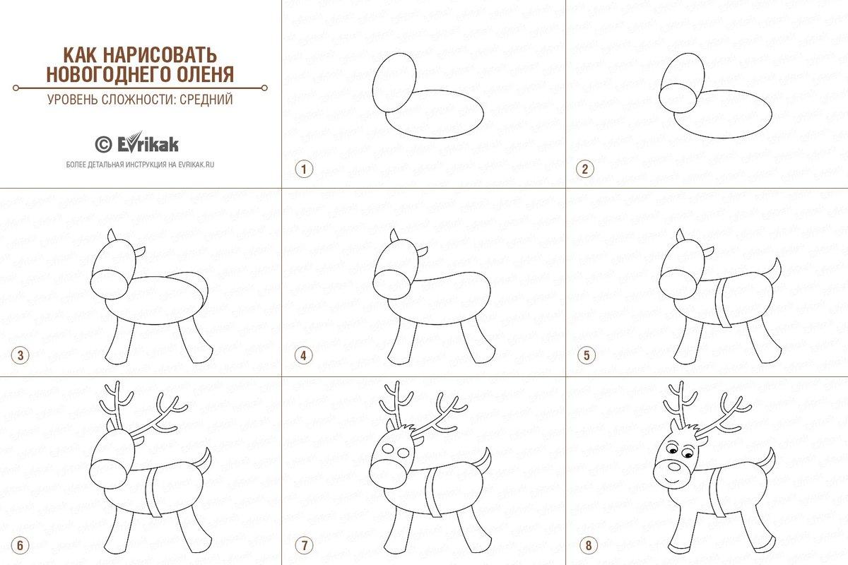 Новогодние картинки рисунки карандашом поэтапно обивки мебели