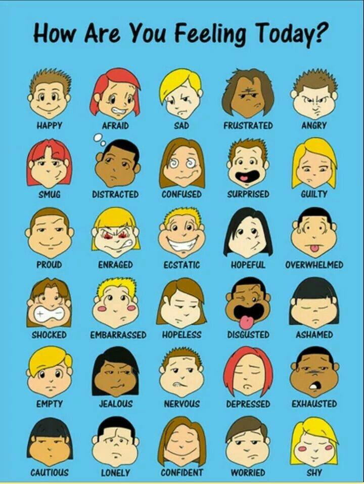 Картинки с эмоциями человека на английскому мобильной версии