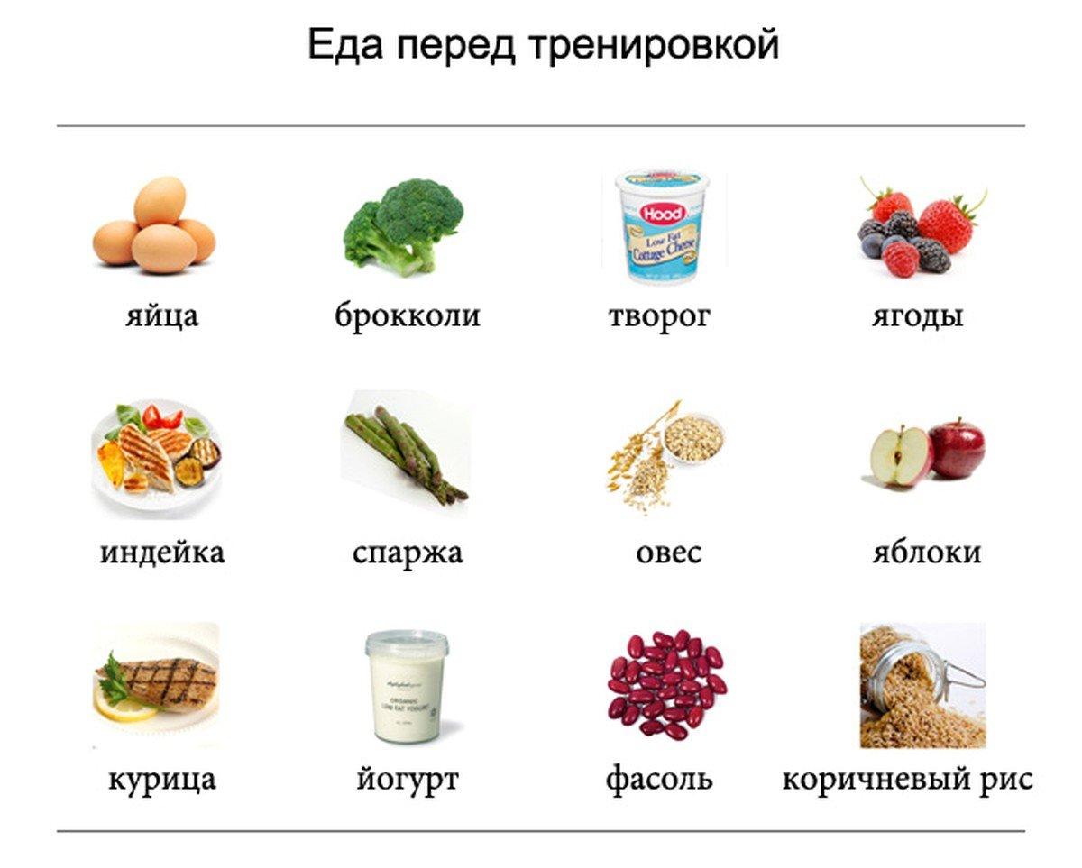 Что кушать перед едой чтобы похудеть