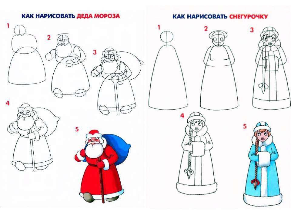 Детские рисунки про деда мороза и снегурочку