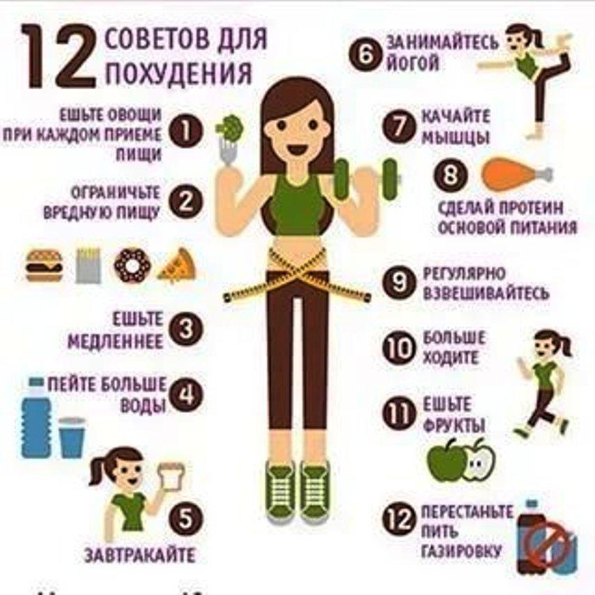 Правильное Похудение В Домашних Условиях.