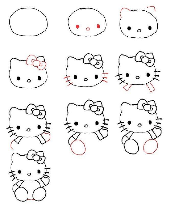 Самые легкие рисунки поэтапно для девочек