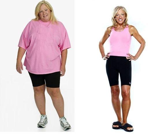 как происходит похудение человека