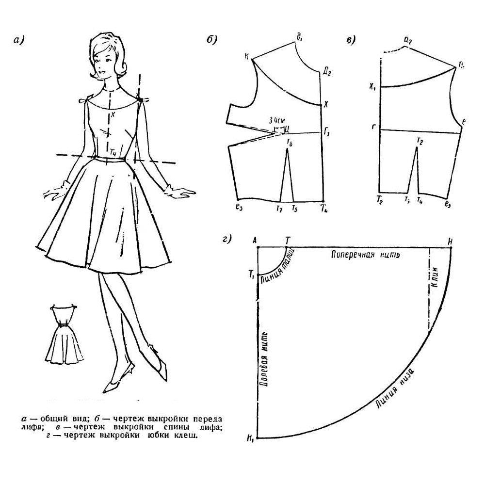 Платья в стиле стиляг с выкройками фото 981