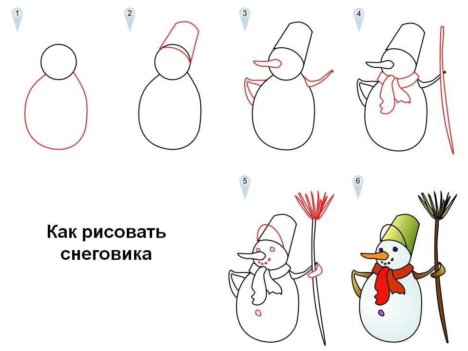 Ребенком лет, как нарисовать пошагово новогоднюю открытку