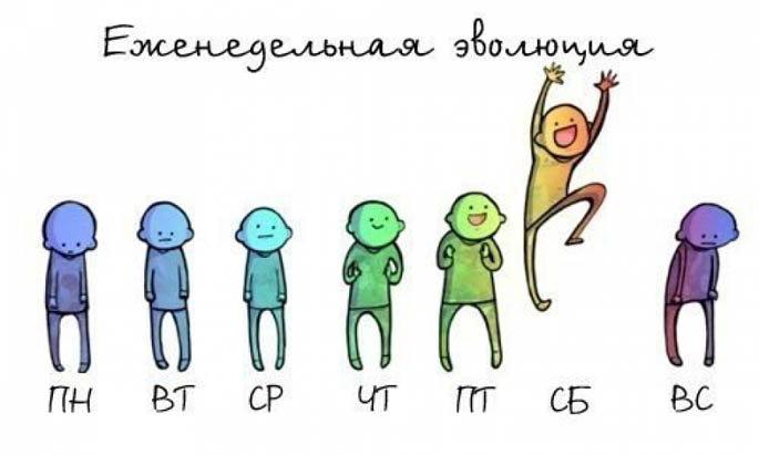 Веселые картинки дней недели, москве задержали всех