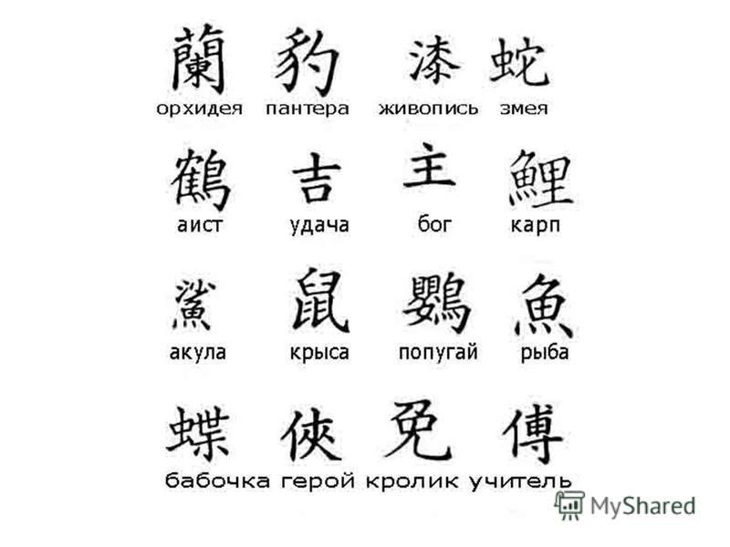Татуировки в картинках надписи и их перевод