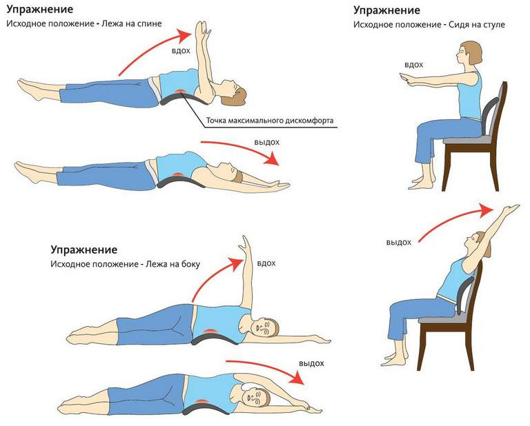 Изометрические упражнения для спины с картинками