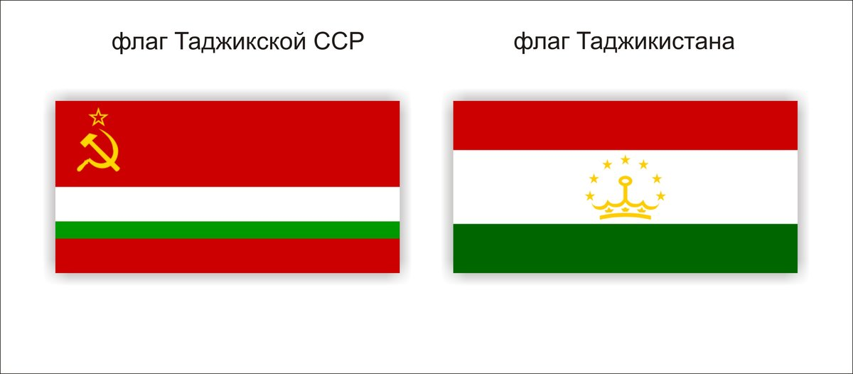картинки флагов советских республик такого рода славятся