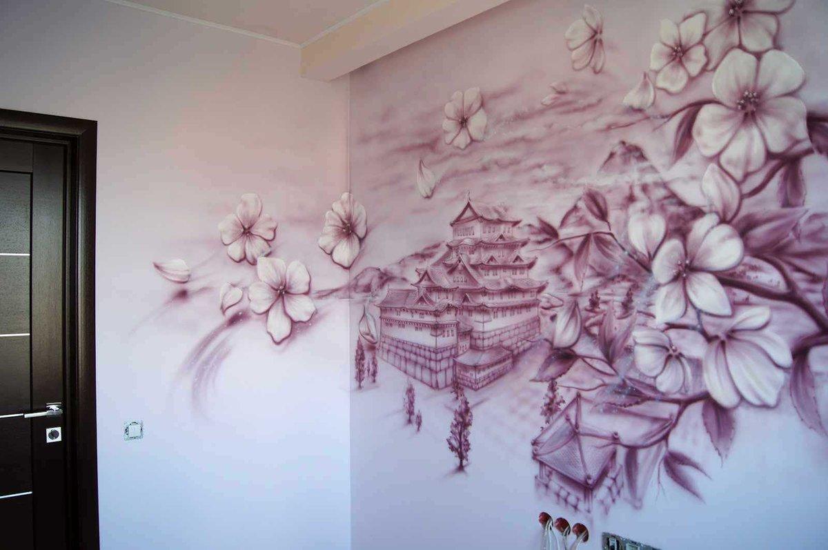 День рождения, картинка на стене рисунок