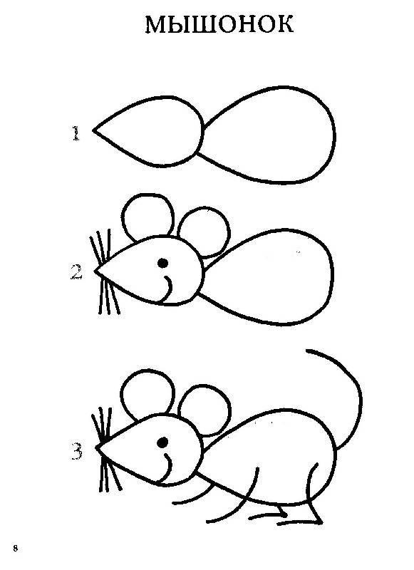 Рисунки обучение пошагово