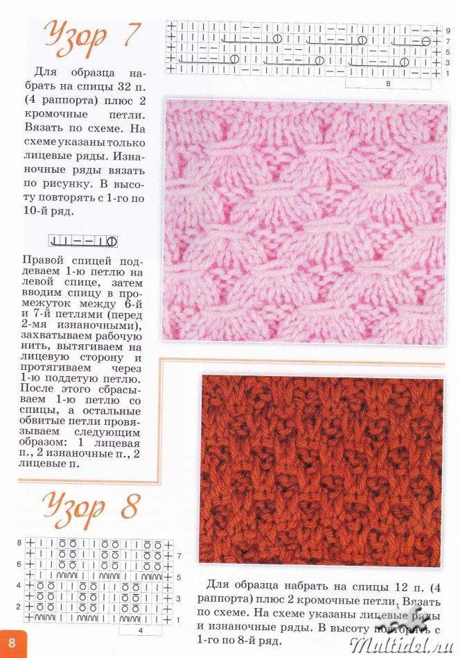 Картинки для вязания спицами со схемами фото