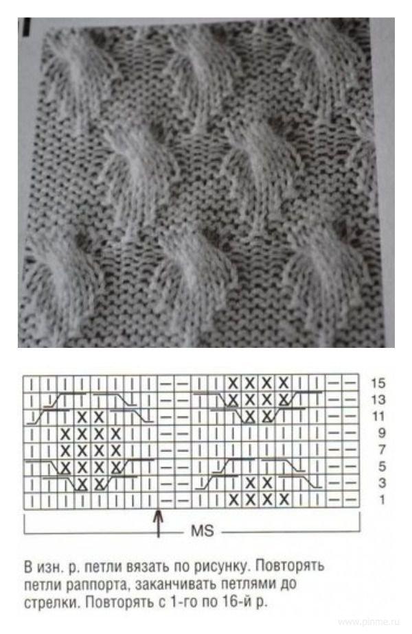 оборудование картинки и схемы узора вязки спицами освещена разному