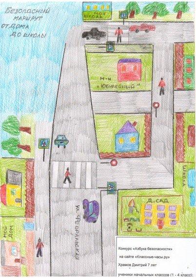 Безопасный путь из дома до школы картинки