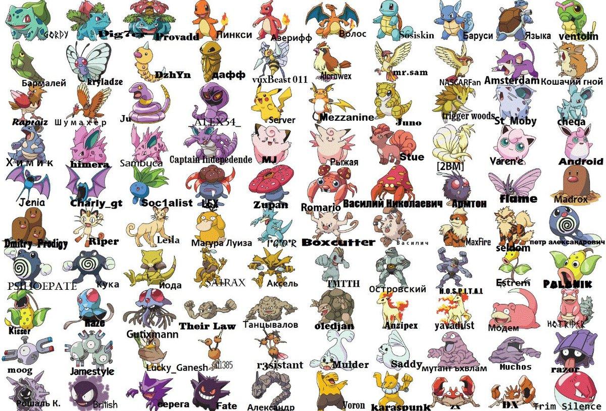 Все имена покемонов с картинками на русском