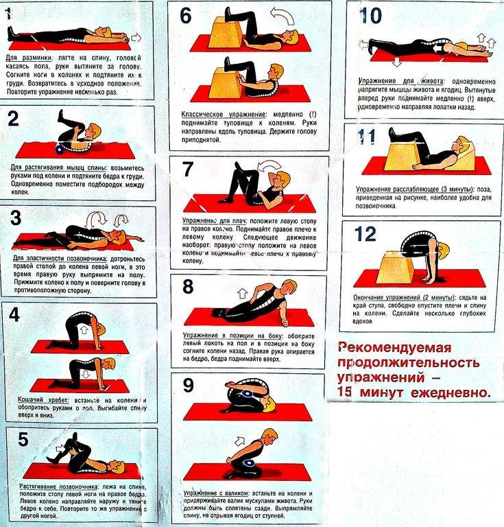 упражнения для укрепление мышц в пояснице что