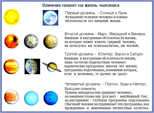 Главная тема плутона — энергия, и как с ней обращаться — существует и на индивидуальном уровне, и для всего человечества.