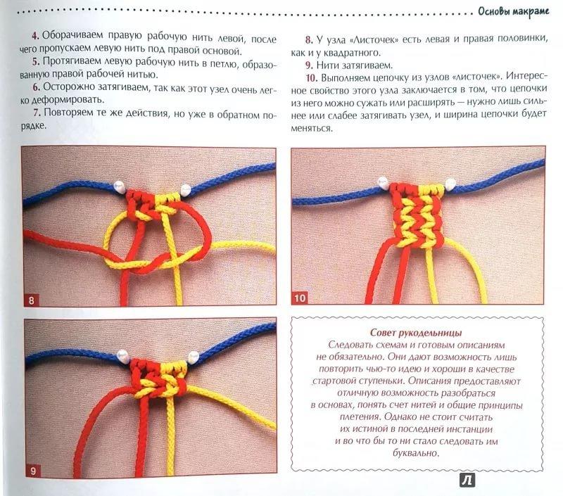 Плетение браслетов картинки с инструкциями