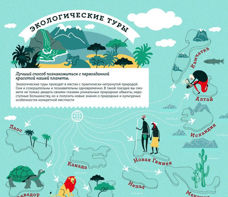 интересные факты о туризме в картинках курортной анапе