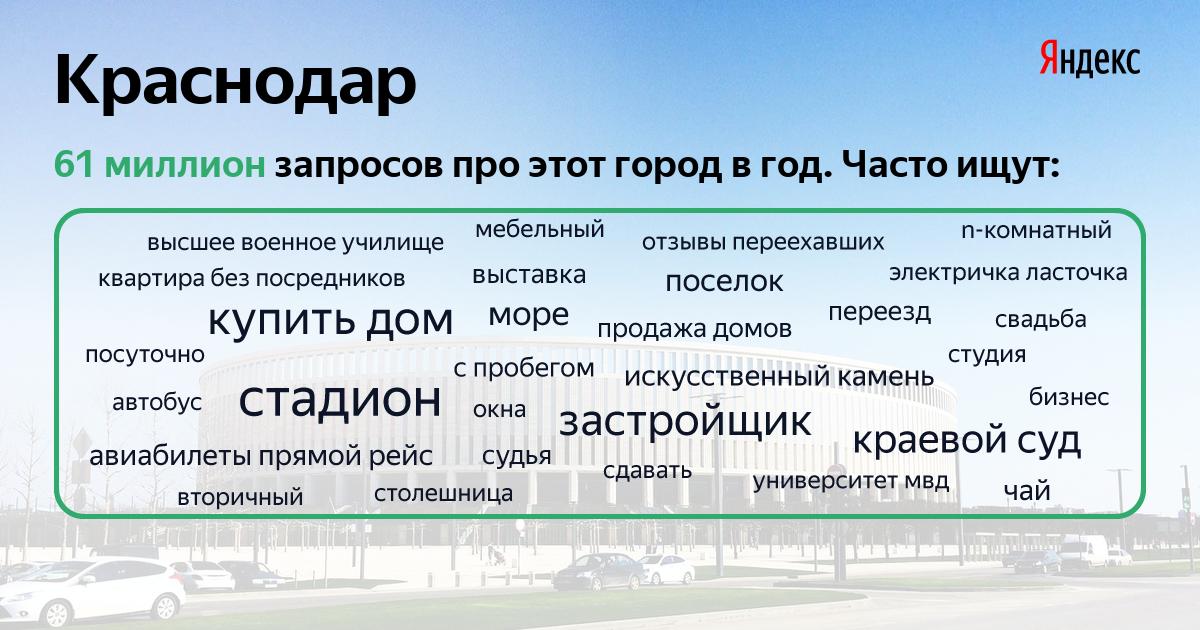 Яндекс великий новгород сделать стартовой страницей