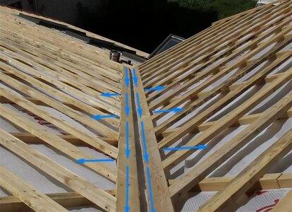 устройство ендовы крыши из профнастила