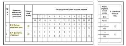 График работы: образец и правила заполнения