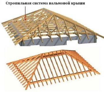 монтаж четырехскатной стропильной системы