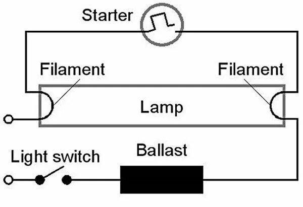 Как работает люминесцентная лампа - изображение 11