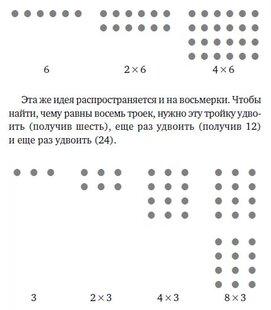 Таблица умножения на 2, 4 и 8