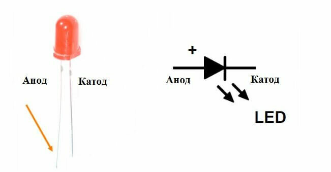 Как работает светодиод - изображение 4
